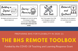 The BHS Remote Toolbox